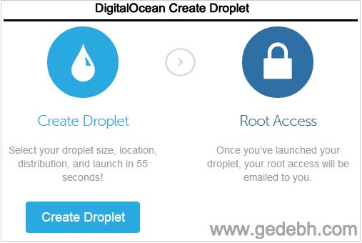 Create Droplet Digitalocean
