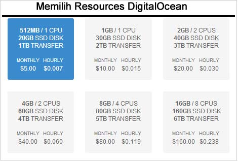 Memilih Resource Digitalocean