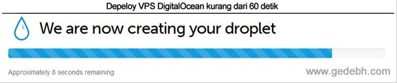 Proses Deploy Digitalocean